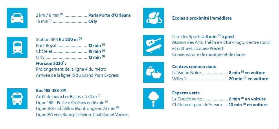 Résidence à Bagneux A 200m du RER, Ecole à 80m, Mixité de logements,