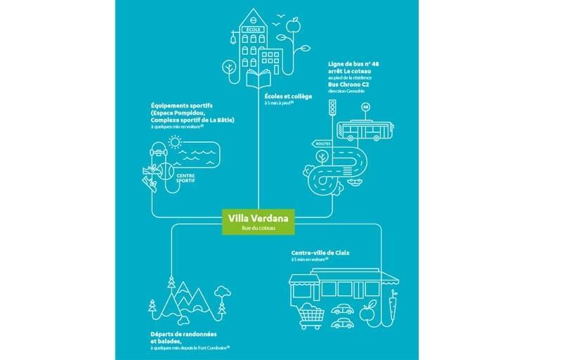 Résidence à Claix Vue dégagée sur la vallée et le Vercors, Proche commerces et services, Proche transports,