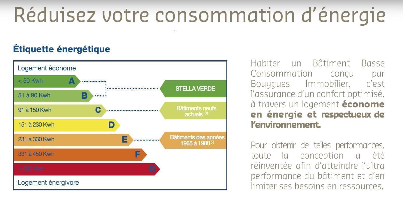 Programme immobilier neuf meyzieu stella verde rue de la for Prix m2 meyzieu